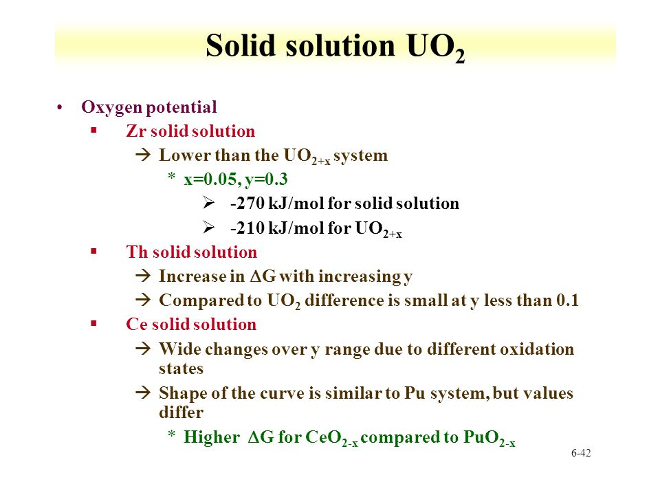 Solid solution UO2 Oxygen potential Zr solid solution