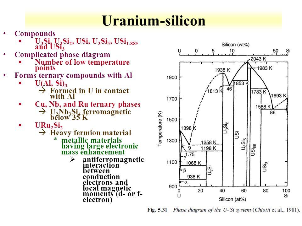 Uranium-silicon Compounds U3Si, U3Si2, USi, U3Si5, USi1.88, and USi3