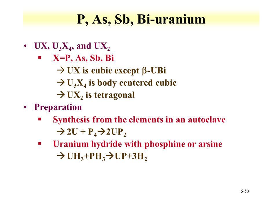 P, As, Sb, Bi-uranium UX, U3X4, and UX2 X=P, As, Sb, Bi