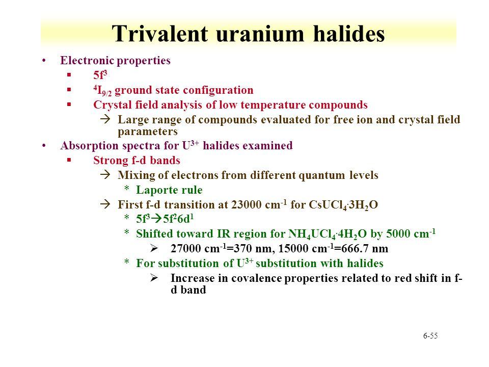 Trivalent uranium halides
