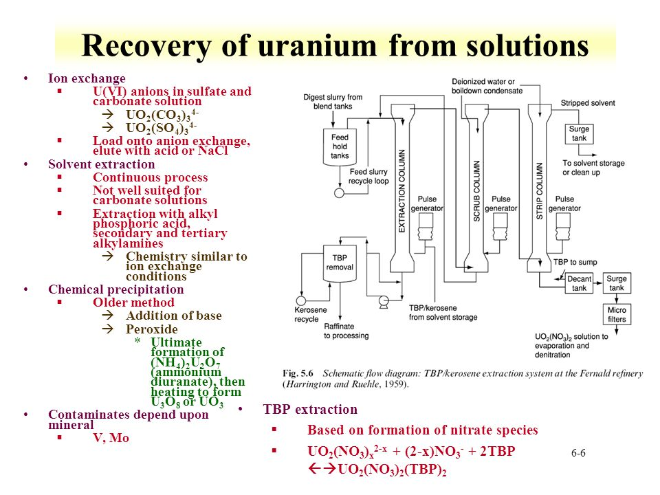 Recovery of uranium from solutions