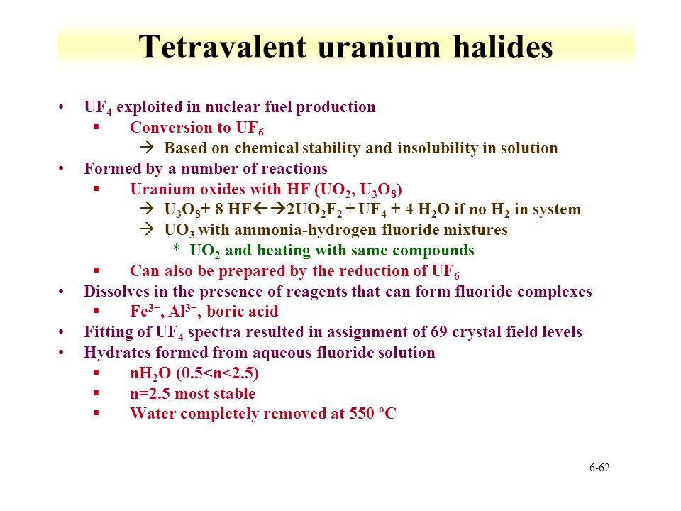 Tetravalent uranium halides