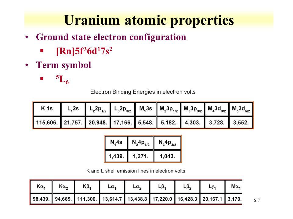 Uranium atomic properties