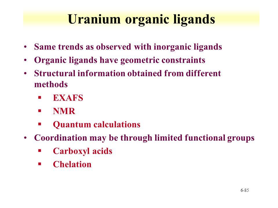 Uranium organic ligands