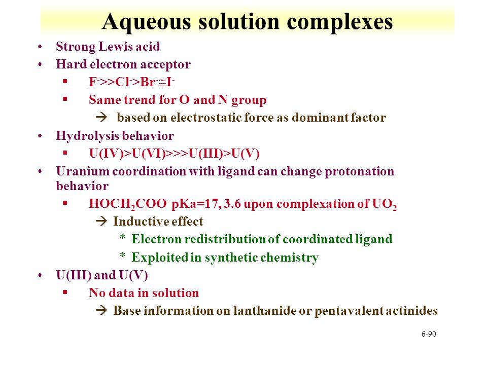 Aqueous solution complexes