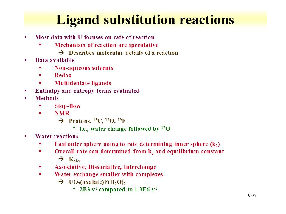 Ligand substitution reactions