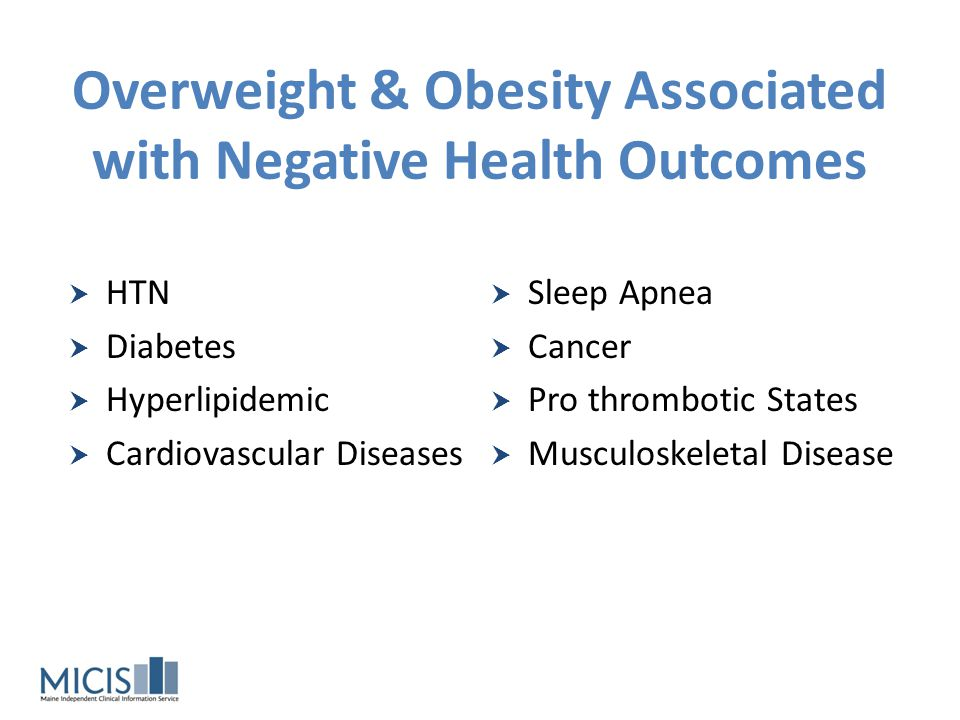 Overweight & Obesity Associated with Negative Health Outcomes