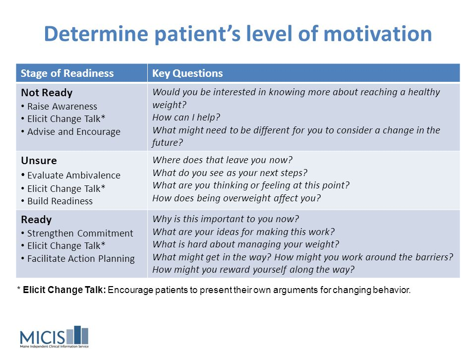 Determine patient's level of motivation
