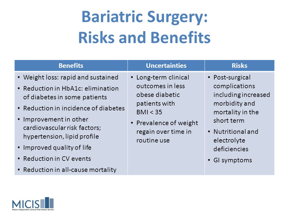 Bariatric Surgery: Risks and Benefits