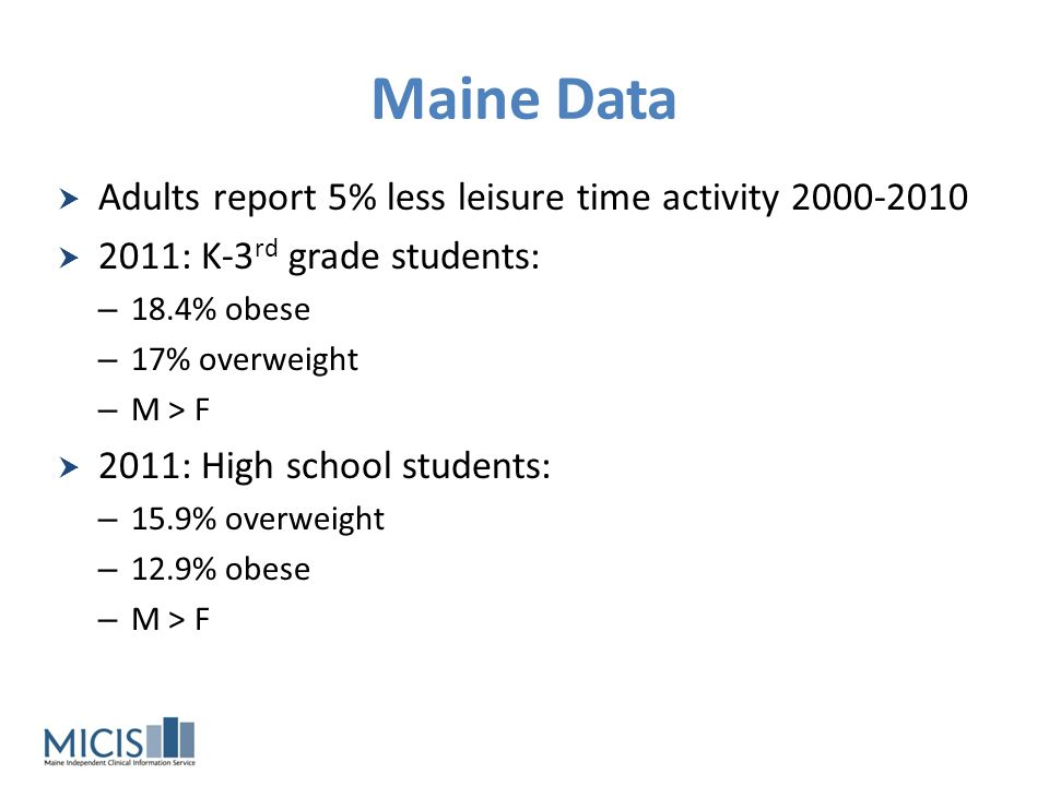 Maine Data Adults report 5% less leisure time activity 2000-2010