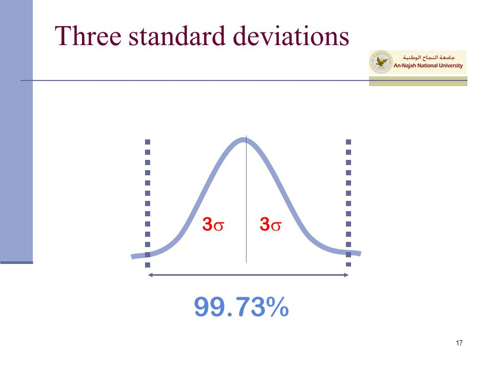 Three standard deviations