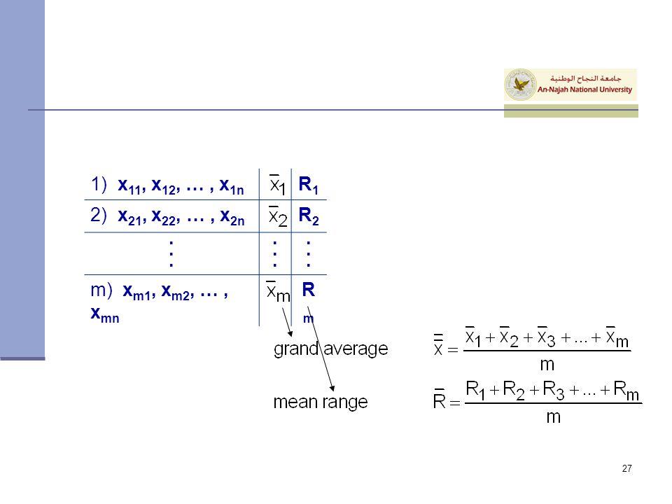 1) x11, x12, … , x1n R1 2) x21, x22, … , x2n R2 . m) xm1, xm2, … , xmn Rm