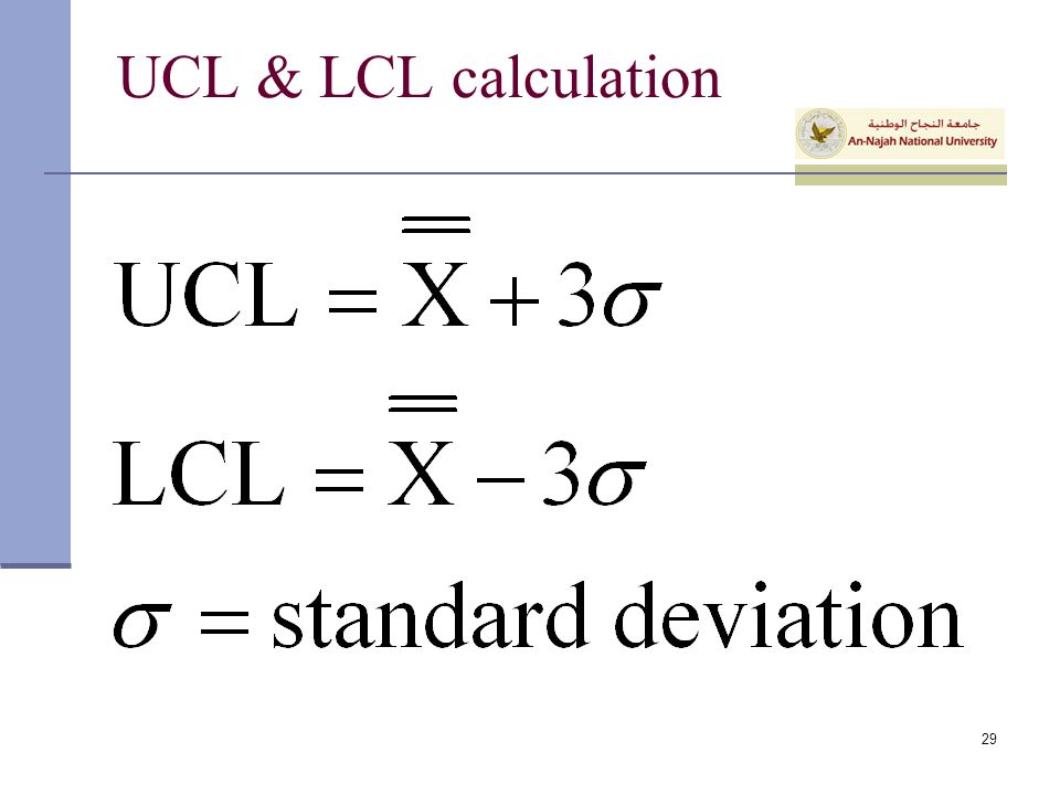 UCL & LCL calculation
