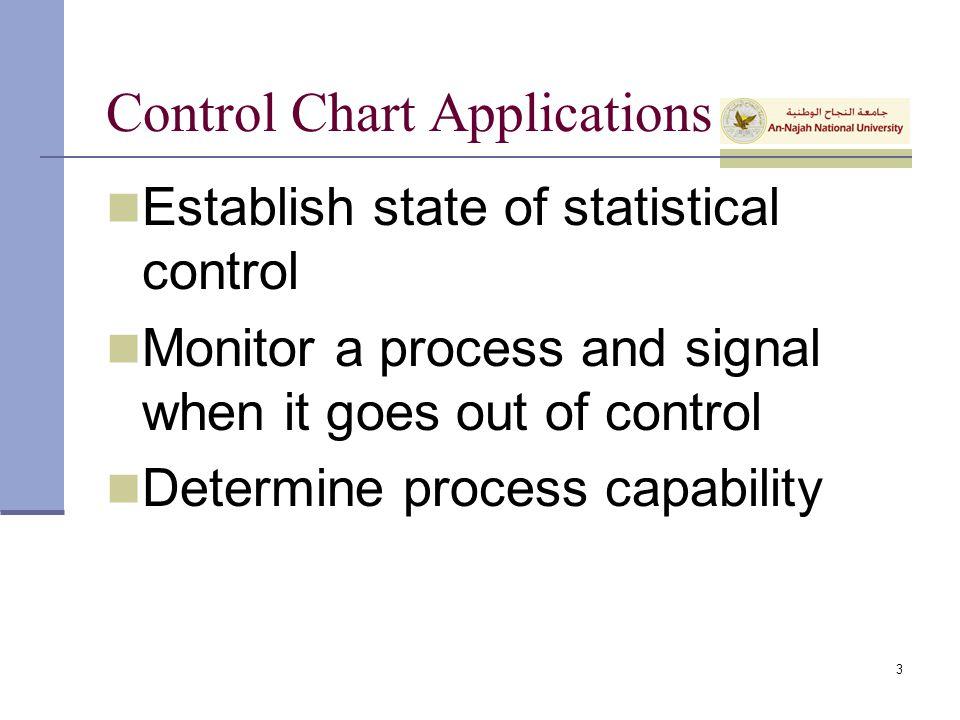 Control Chart Applications