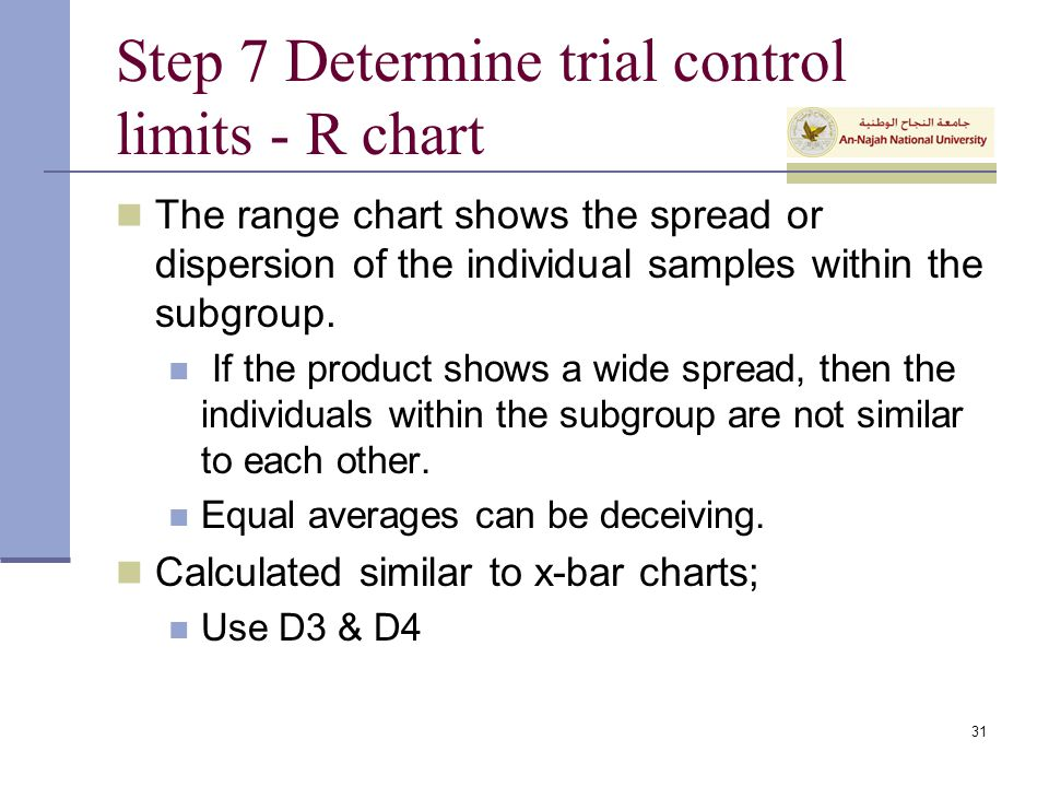 Step 7 Determine trial control limits - R chart
