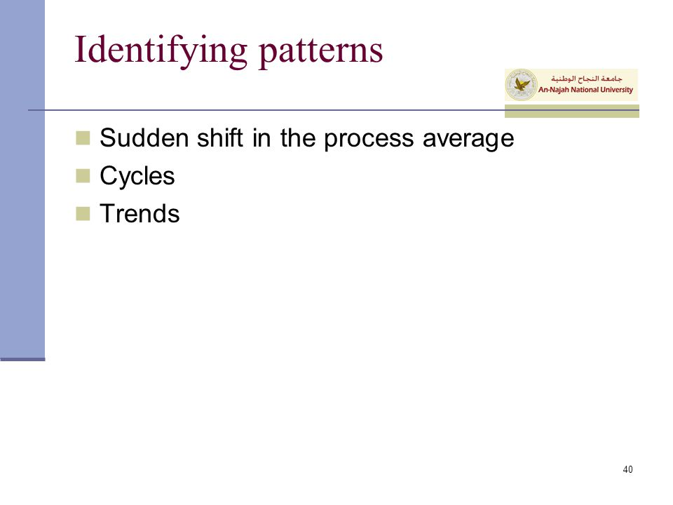 Identifying patterns Sudden shift in the process average Cycles Trends