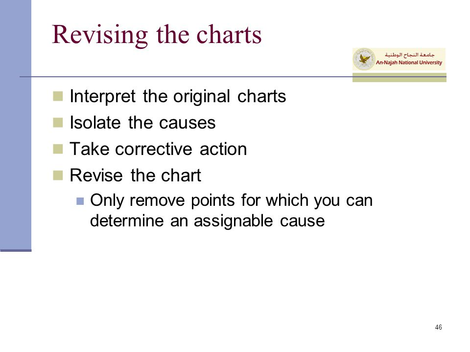 Revising the charts Interpret the original charts Isolate the causes