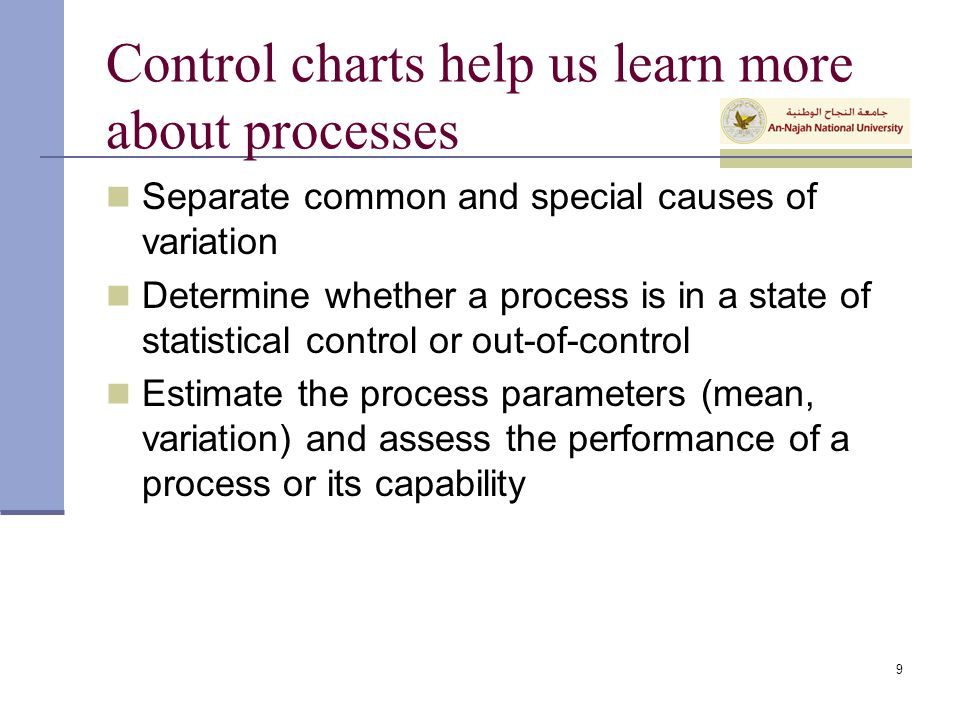 Control charts help us learn more about processes