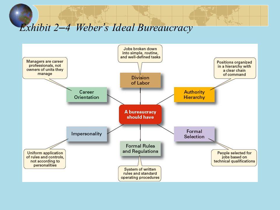 Exhibit 2–4 Weber's Ideal Bureaucracy