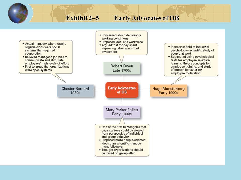 Exhibit 2–5 Early Advocates of OB