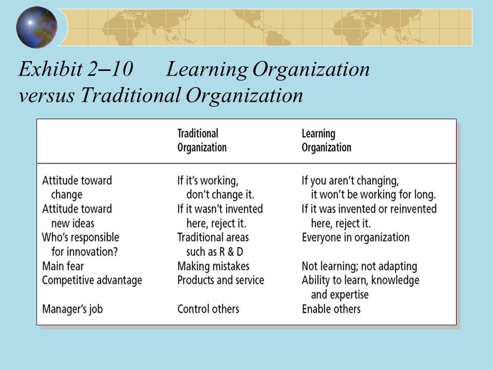 Exhibit 2–10 Learning Organization versus Traditional Organization