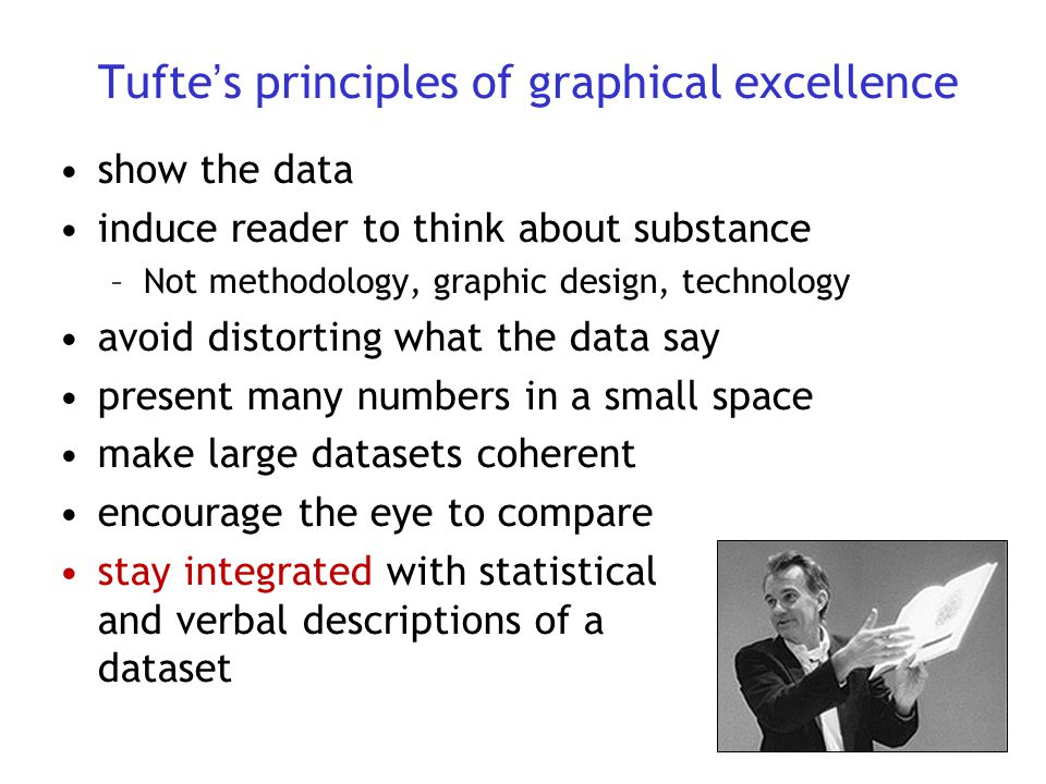 Tufte's principles of graphical excellence