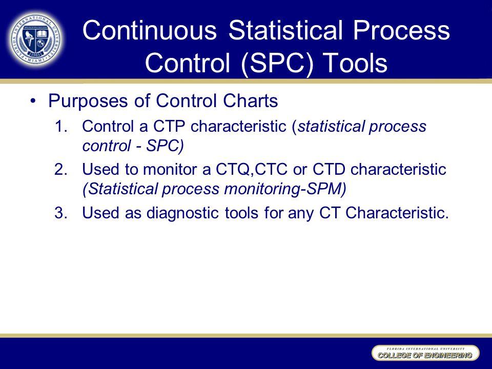 Continuous Statistical Process Control (SPC) Tools