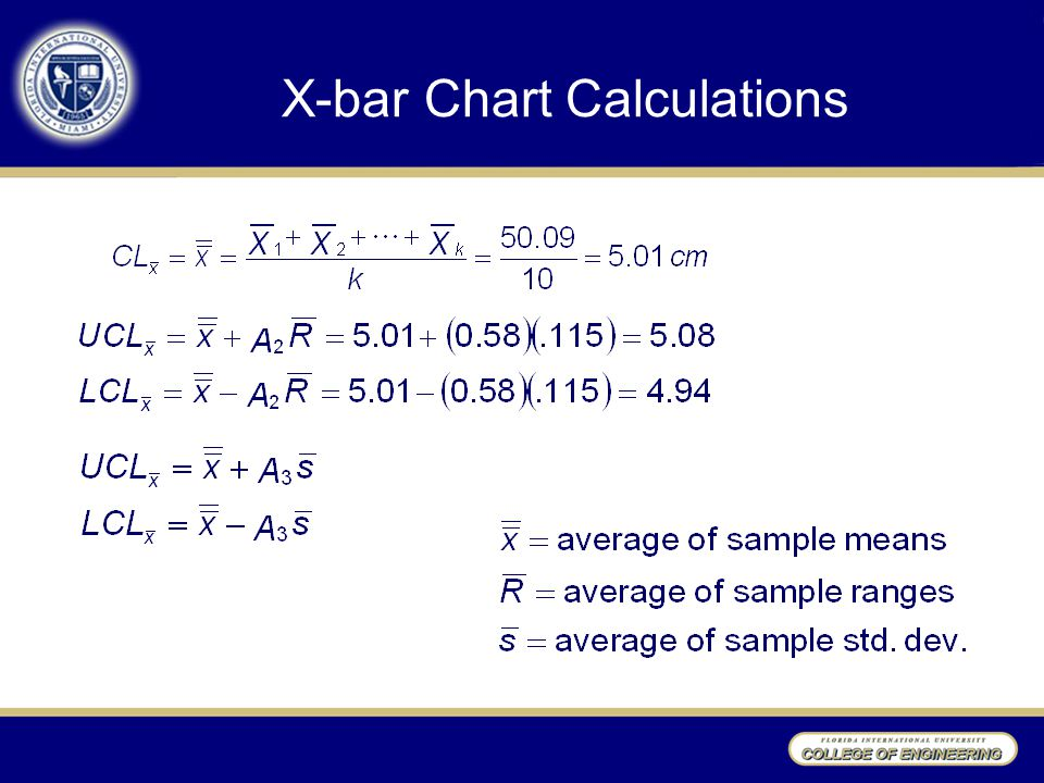 X-bar Chart Calculations