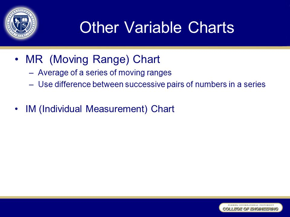 Other Variable Charts MR (Moving Range) Chart