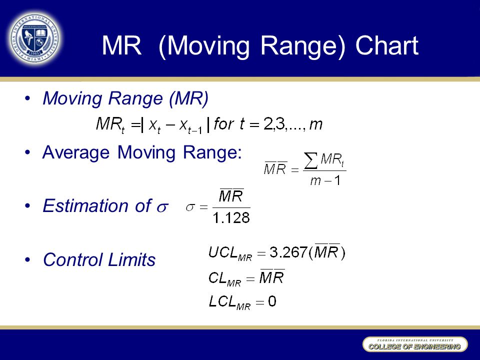 MR (Moving Range) Chart