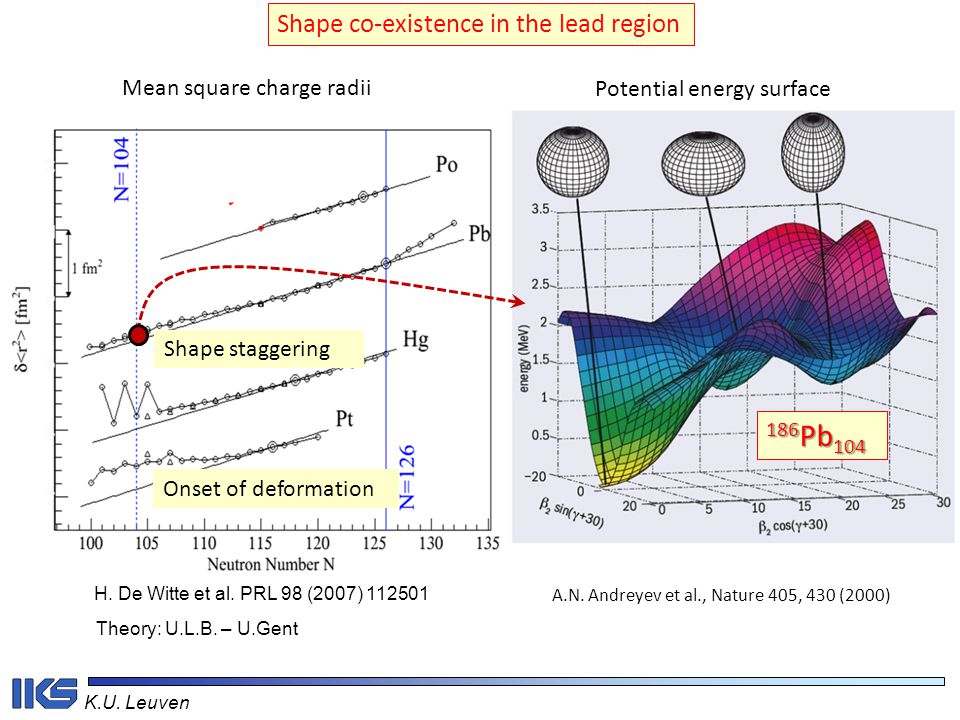 186Pb104 Shape co-existence in the lead region
