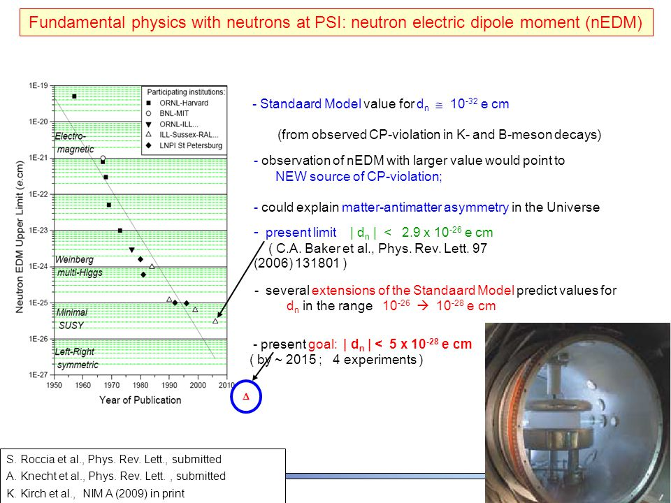 Fundamental physics with neutrons at PSI: neutron electric dipole moment (nEDM)