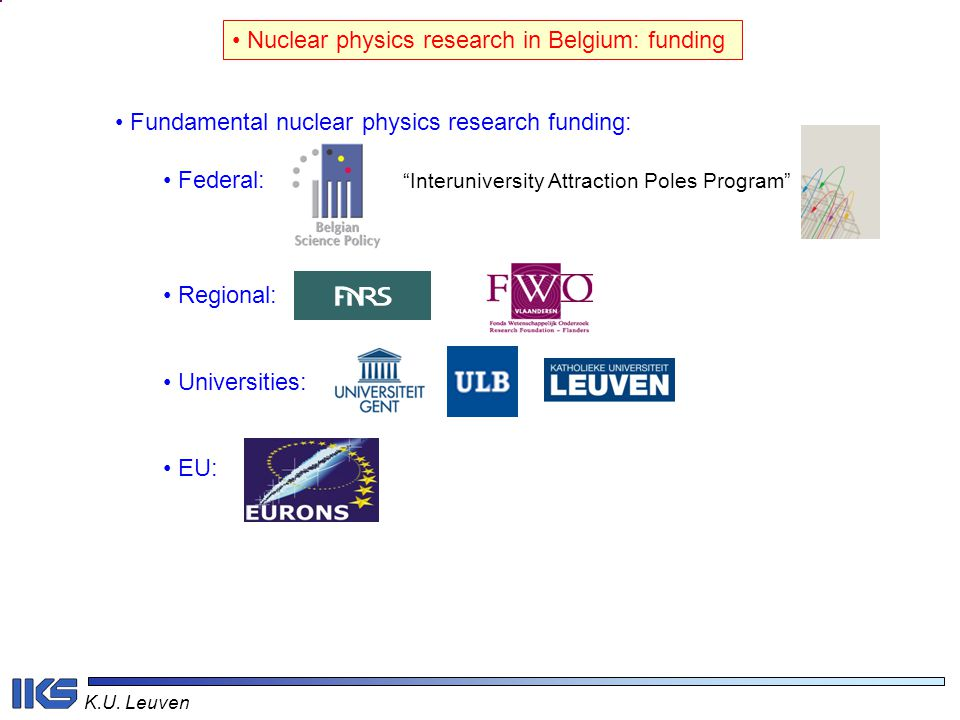 Nuclear physics research in Belgium: funding