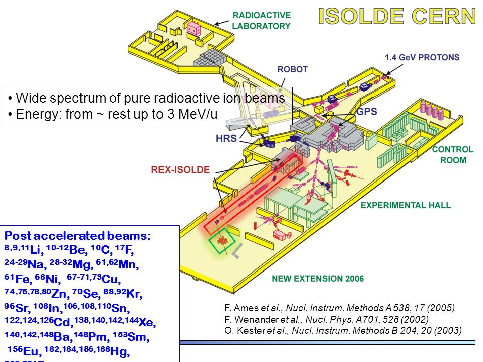 Wide spectrum of pure radioactive ion beams