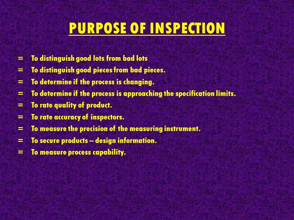 PURPOSE OF INSPECTION