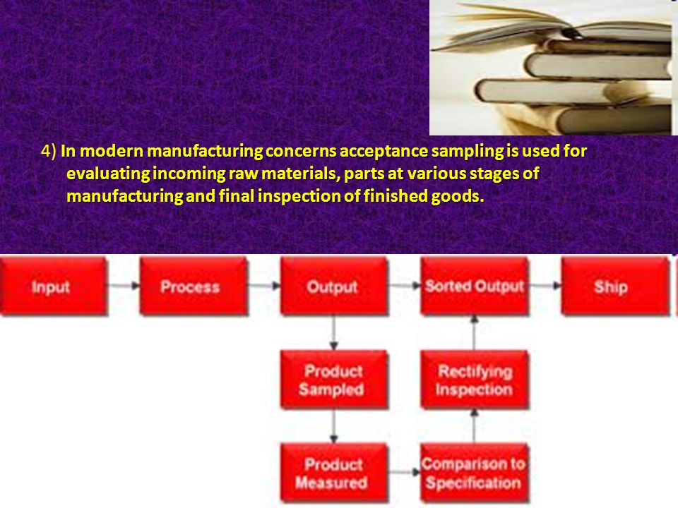 4) In modern manufacturing concerns acceptance sampling is used for evaluating incoming raw materials, parts at various stages of manufacturing and final inspection of finished goods.