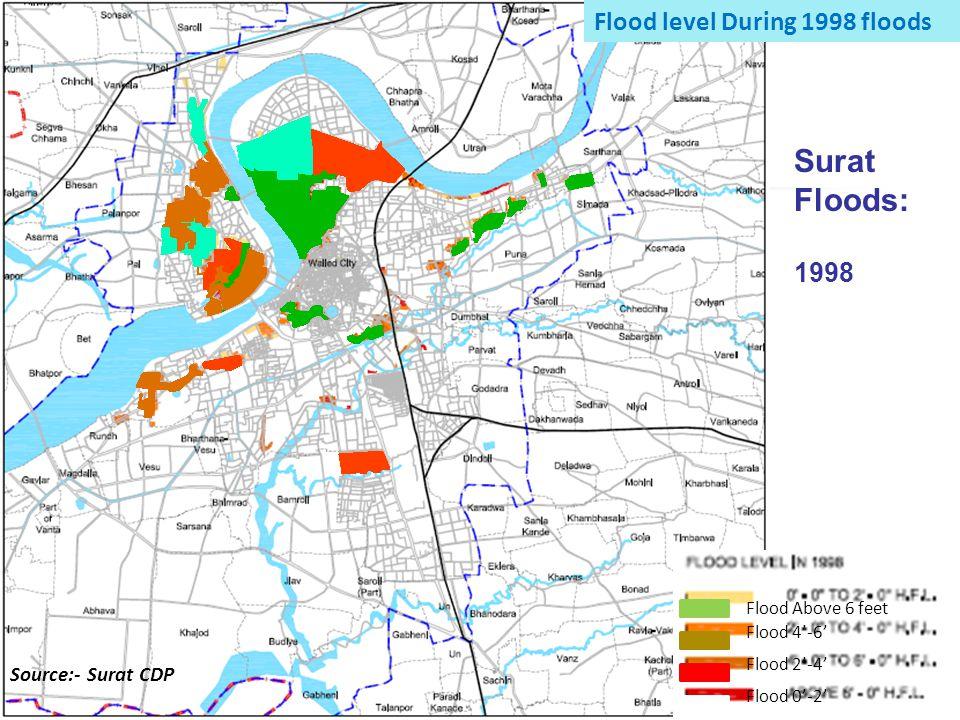 Surat Floods: Flood level During 1998 floods 1998 Source:- Surat CDP