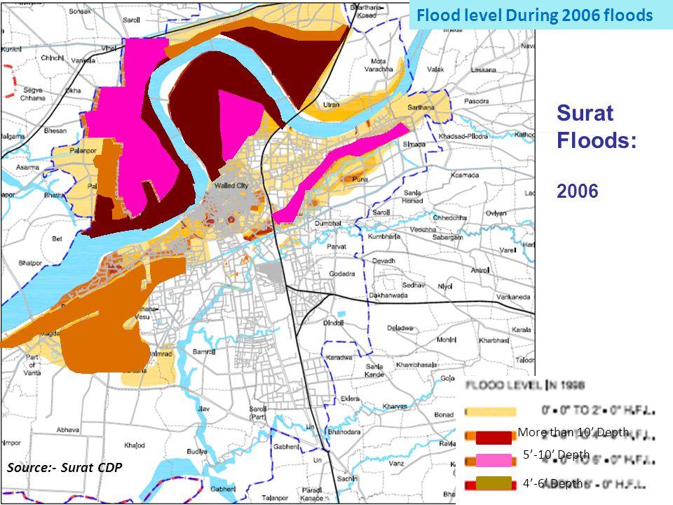 Surat Floods: Flood level During 2006 floods 2006 Source:- Surat CDP