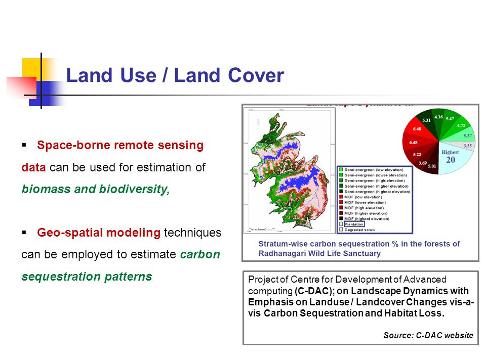 Land Use / Land Cover Space-borne remote sensing data can be used for estimation of biomass and biodiversity,