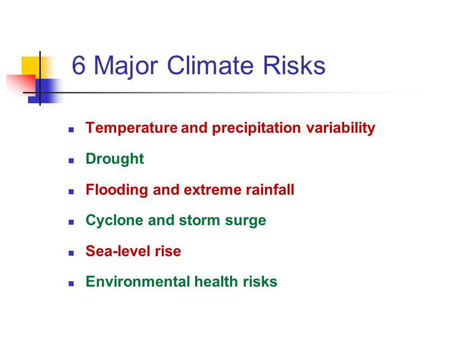 6 Major Climate Risks Temperature and precipitation variability