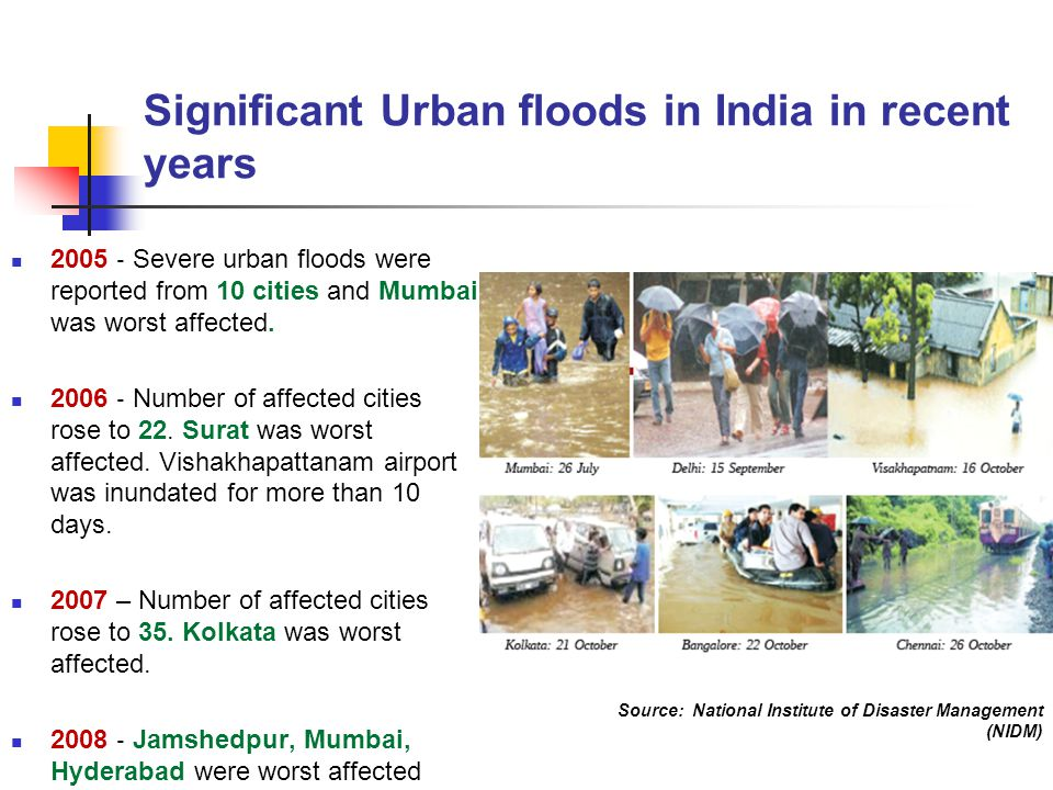 Significant Urban floods in India in recent years