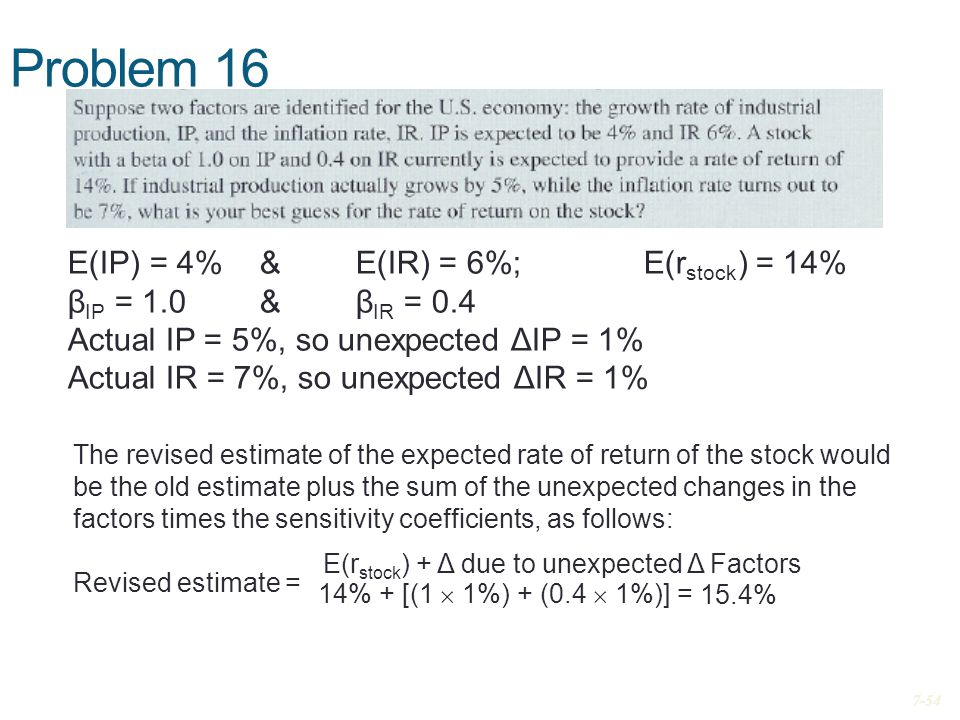 Problem 16 E(IP) = 4% & E(IR) = 6%; E(rstock) = 14%