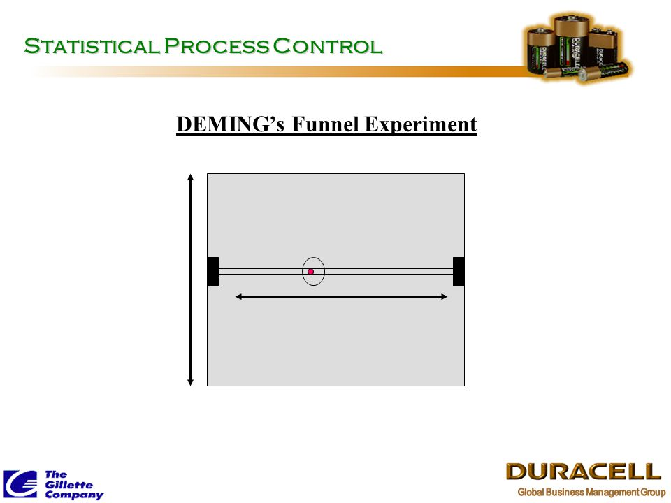 DEMING's Funnel Experiment