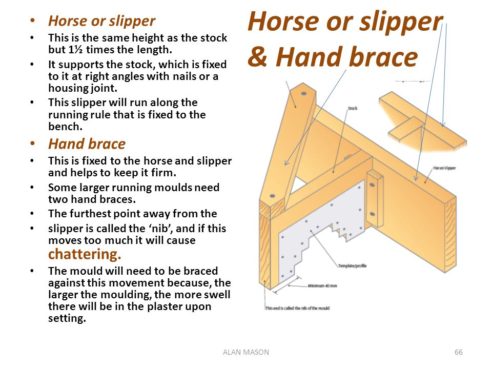 Horse or slipper & Hand brace