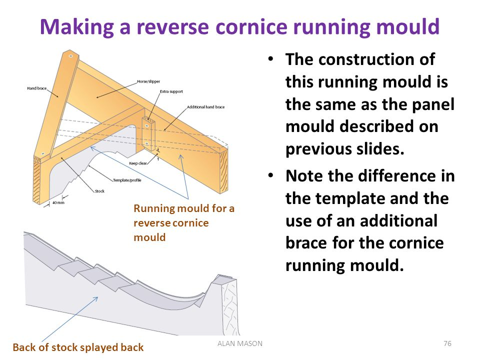 Making a reverse cornice running mould