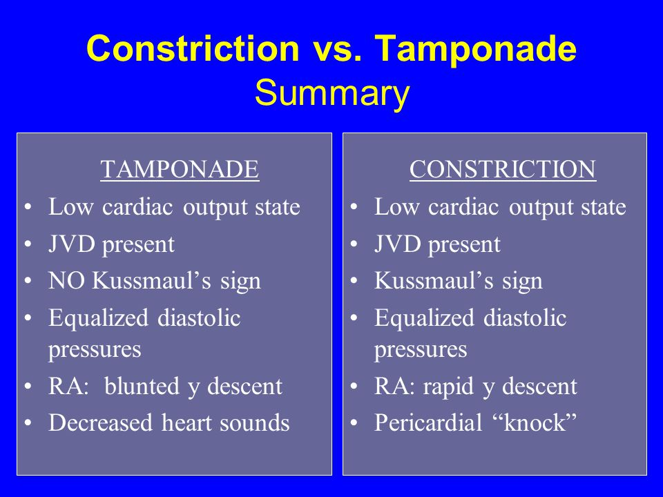 Constriction vs. Tamponade Summary