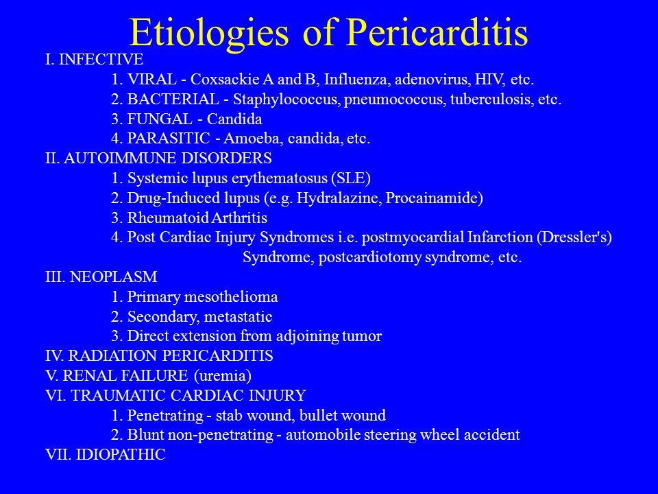 Etiologies of Pericarditis