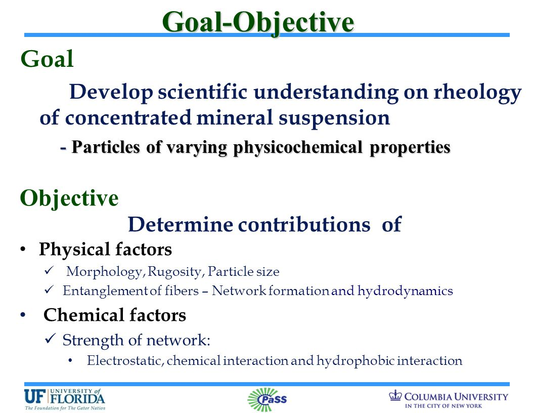 Goal-Objective Goal Objective