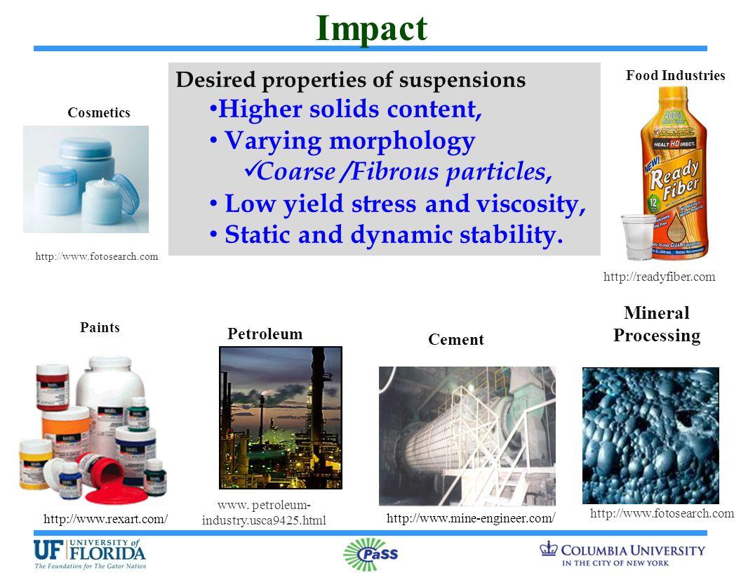 www. petroleum-industry.usca9425.html