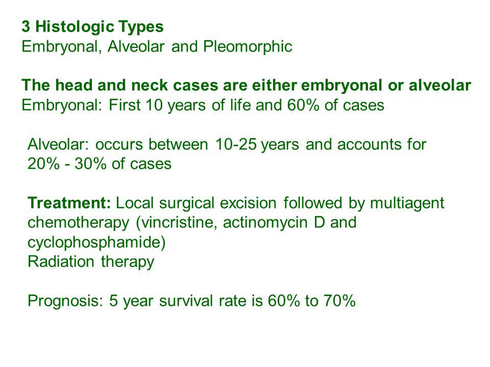 3 Histologic Types Embryonal, Alveolar and Pleomorphic. The head and neck cases are either embryonal or alveolar.